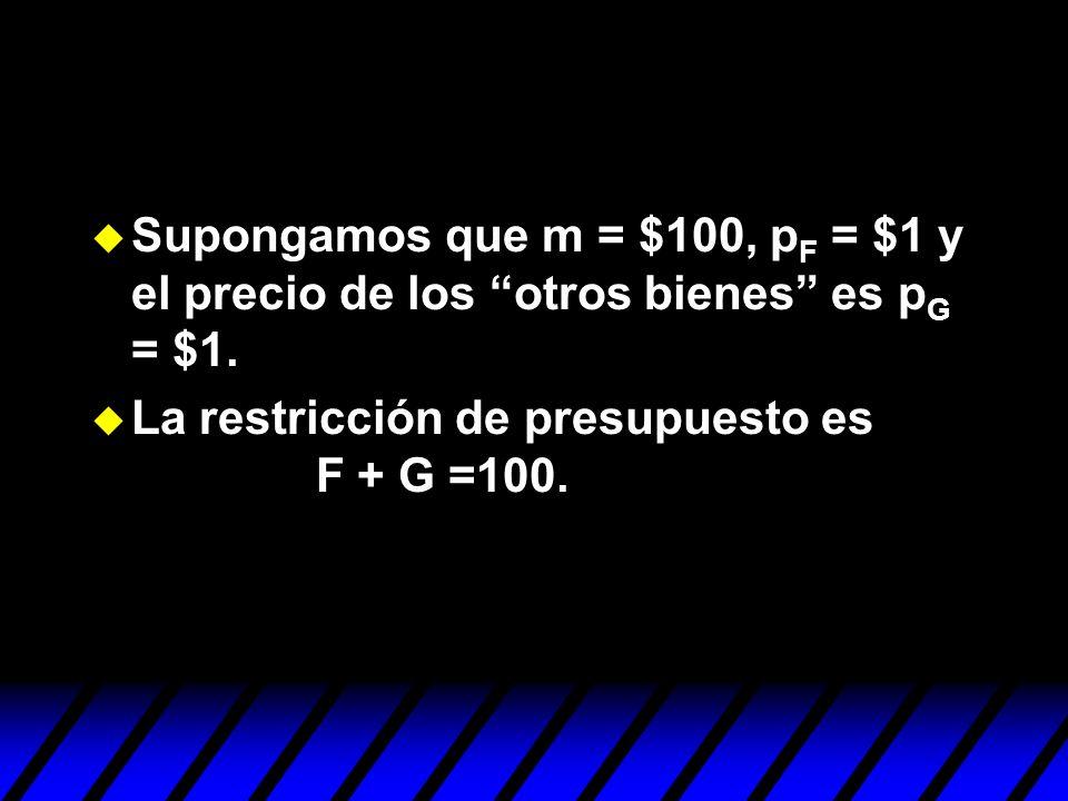 u Supongamos que m = $100, p F = $1 y el precio de los otros bienes es p G = $1. u La restricción de presupuesto es F + G =100.