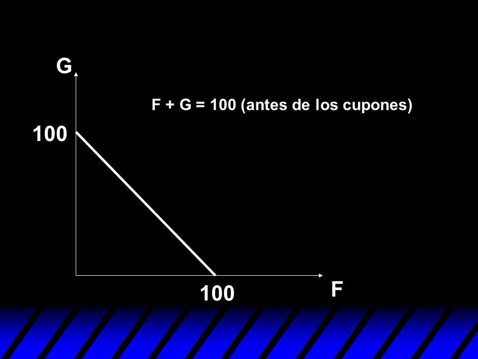 G F 100 F + G = 100 (antes de los cupones)