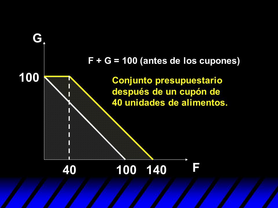 G F 100 Conjunto presupuestario después de un cupón de 40 unidades de alimentos. 14040 F + G = 100 (antes de los cupones)