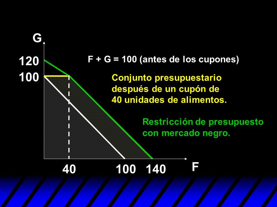 G F 100 140 120 Restricción de presupuesto con mercado negro. 40 F + G = 100 (antes de los cupones) Conjunto presupuestario después de un cupón de 40