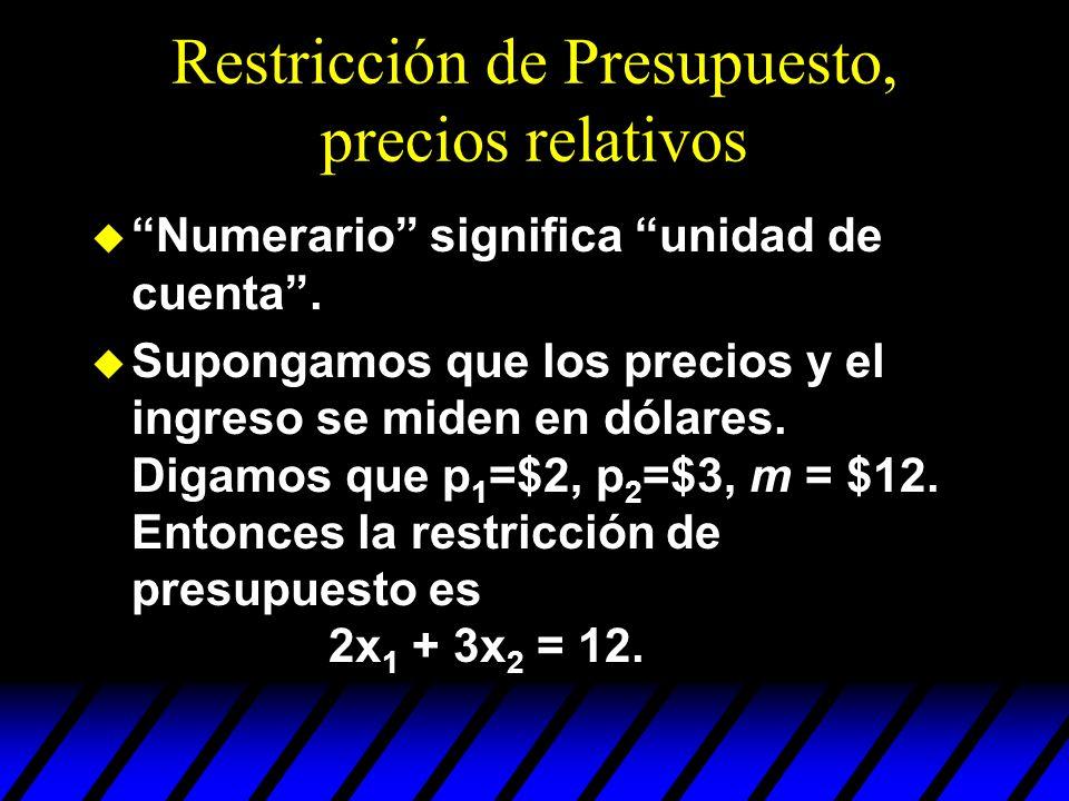 Restricción de Presupuesto, precios relativos u Numerario significa unidad de cuenta. u Supongamos que los precios y el ingreso se miden en dólares. D