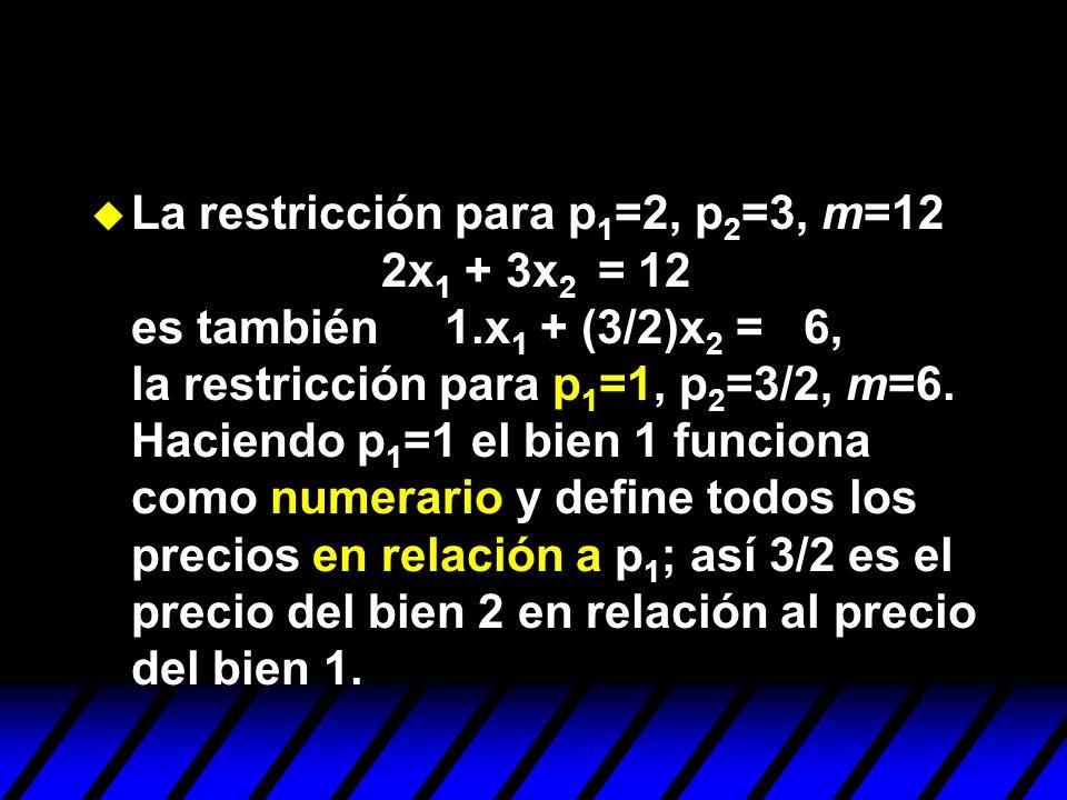 u La restricción para p 1 =2, p 2 =3, m=12 2x 1 + 3x 2 = 12 es también 1.x 1 + (3/2)x 2 = 6, la restricción para p 1 =1, p 2 =3/2, m=6. Haciendo p 1 =