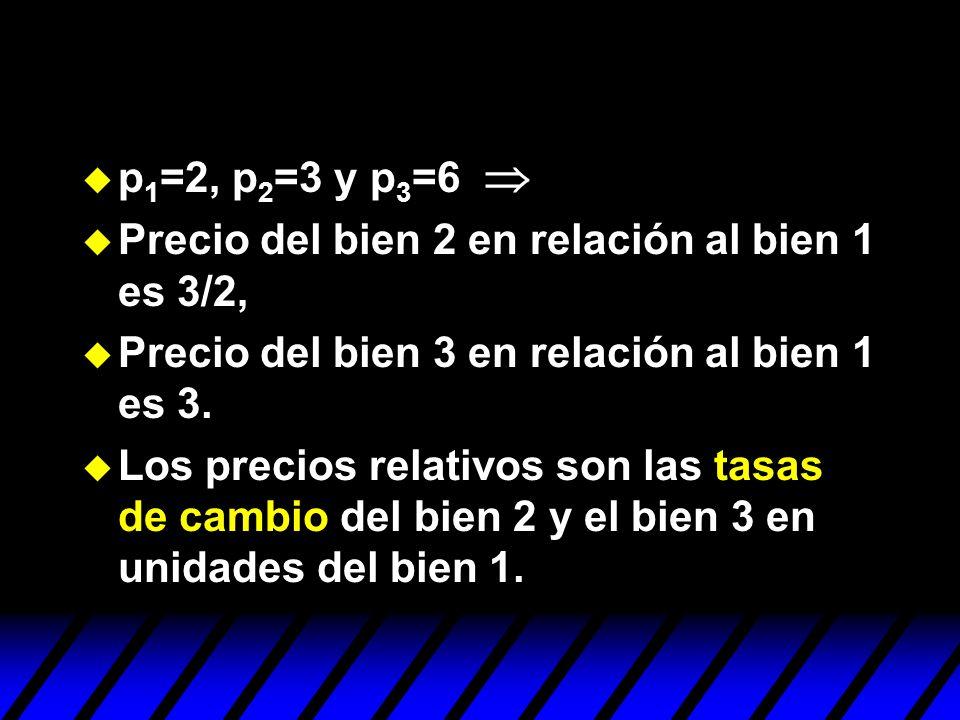 u p 1 =2, p 2 =3 y p 3 =6 u Precio del bien 2 en relación al bien 1 es 3/2, u Precio del bien 3 en relación al bien 1 es 3. u Los precios relativos so
