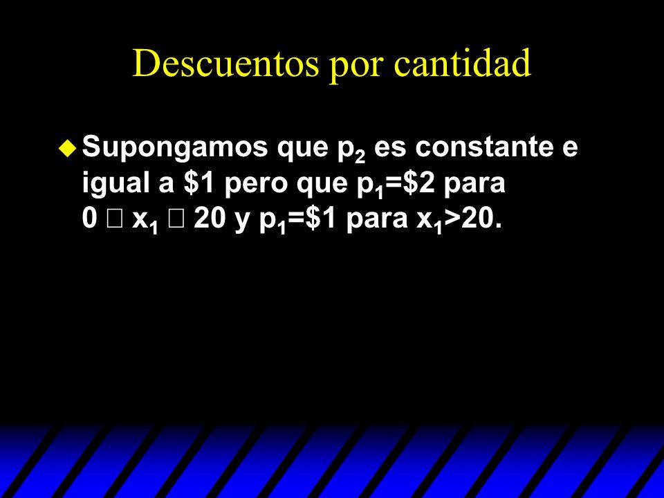 Descuentos por cantidad Supongamos que p 2 es constante e igual a $1 pero que p 1 =$2 para 0 x 1 20 y p 1 =$1 para x 1 >20.