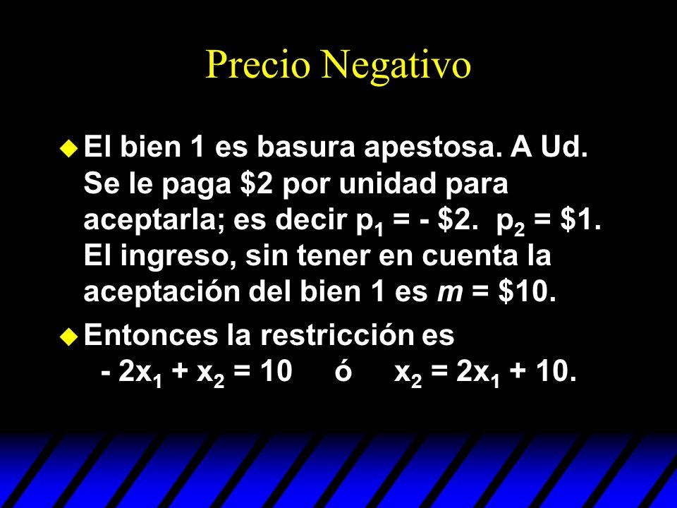 Precio Negativo u El bien 1 es basura apestosa. A Ud. Se le paga $2 por unidad para aceptarla; es decir p 1 = - $2. p 2 = $1. El ingreso, sin tener en