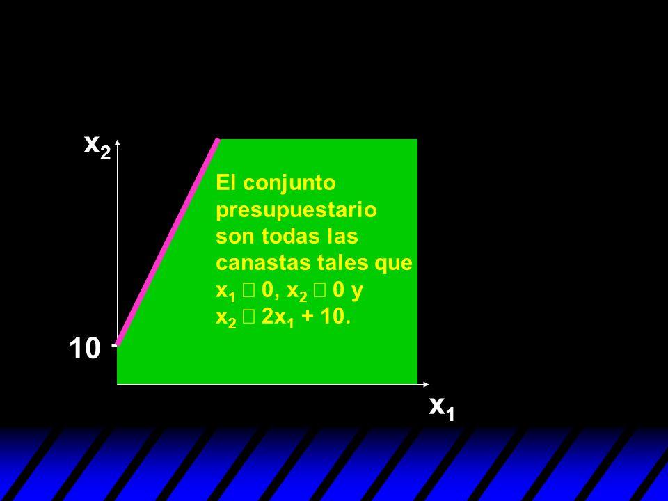 10 x2x2 x1x1 El conjunto presupuestario son todas las canastas tales que x 1 0, x 2 0 y x 2 2x 1 + 10.