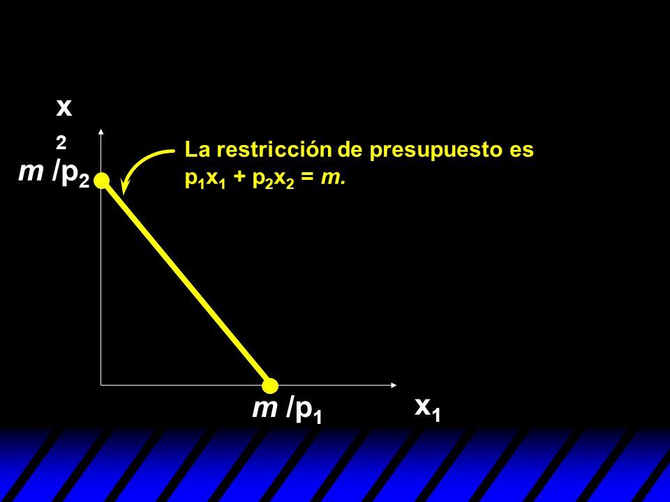 x2x2 x1x1 m /p 1 La restricción de presupuesto es p 1 x 1 + p 2 x 2 = m.