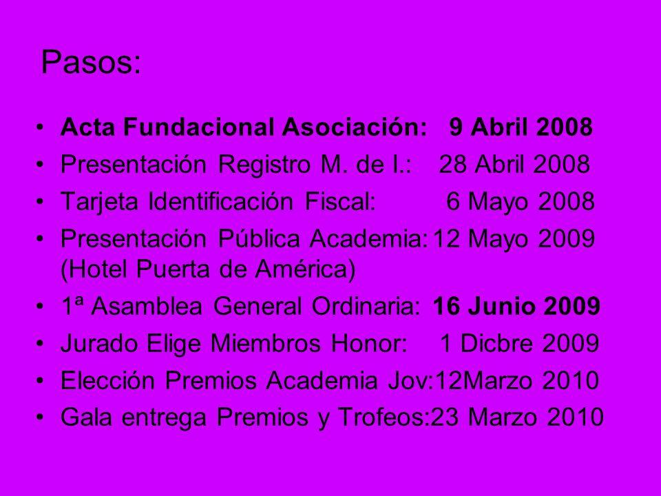 Pasos: Acta Fundacional Asociación: 9 Abril 2008 Presentación Registro M.