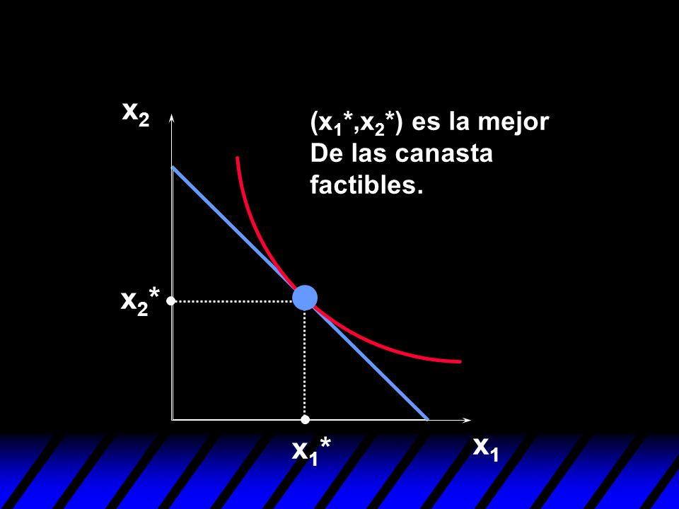x1x1 x2x2 x1*x1* x2*x2* (x 1 *,x 2 *) es la mejor De las canasta factibles.