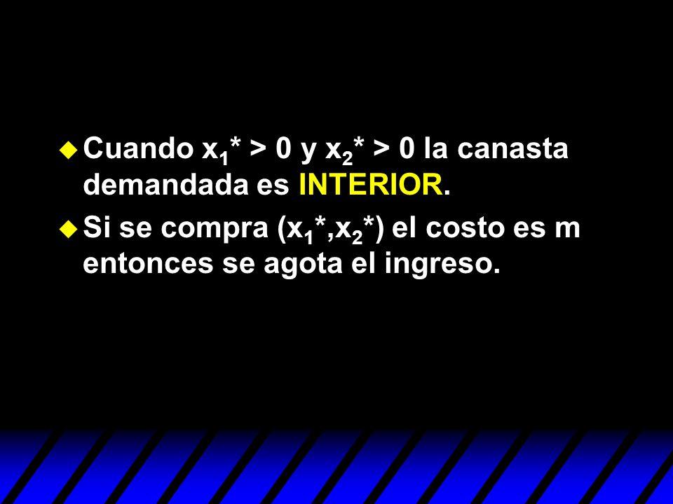 u Cuando x 1 * > 0 y x 2 * > 0 la canasta demandada es INTERIOR. u Si se compra (x 1 *,x 2 *) el costo es m entonces se agota el ingreso.