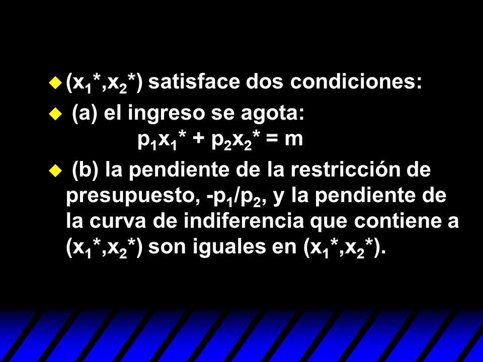 u (x 1 *,x 2 *) satisface dos condiciones: u (a) el ingreso se agota: p 1 x 1 * + p 2 x 2 * = m u (b) la pendiente de la restricción de presupuesto, -