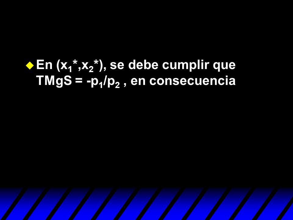 u En (x 1 *,x 2 *), se debe cumplir que TMgS = -p 1 /p 2, en consecuencia