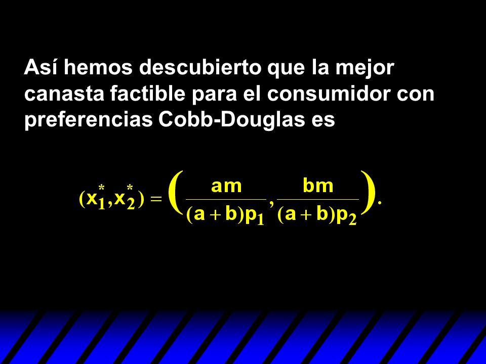 Así hemos descubierto que la mejor canasta factible para el consumidor con preferencias Cobb-Douglas es