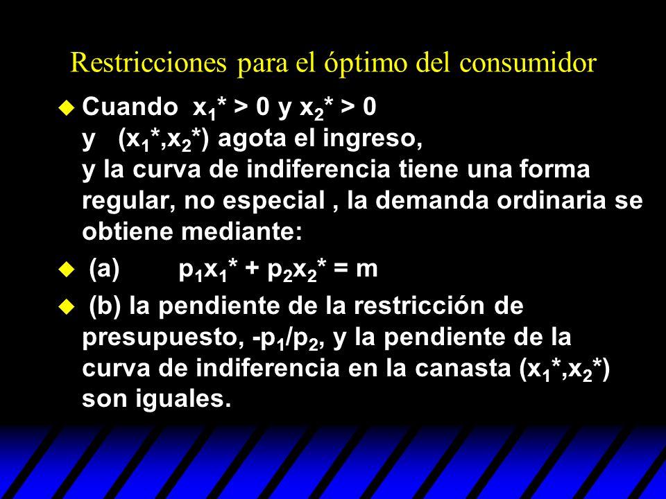 Restricciones para el óptimo del consumidor u Cuando x 1 * > 0 y x 2 * > 0 y (x 1 *,x 2 *) agota el ingreso, y la curva de indiferencia tiene una form