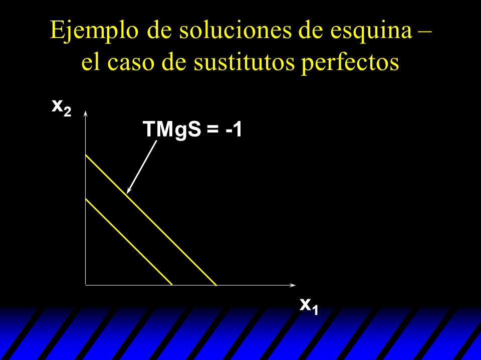 Ejemplo de soluciones de esquina – el caso de sustitutos perfectos x1x1 x2x2 TMgS = -1