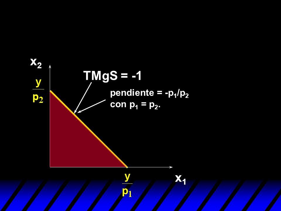 x1x1 x2x2 TMgS = -1 pendiente = -p 1 /p 2 con p 1 = p 2.
