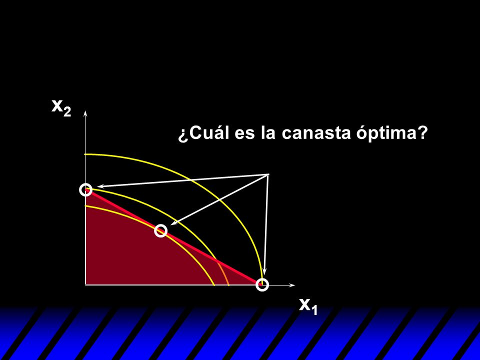x1x1 x2x2 ¿Cuál es la canasta óptima?