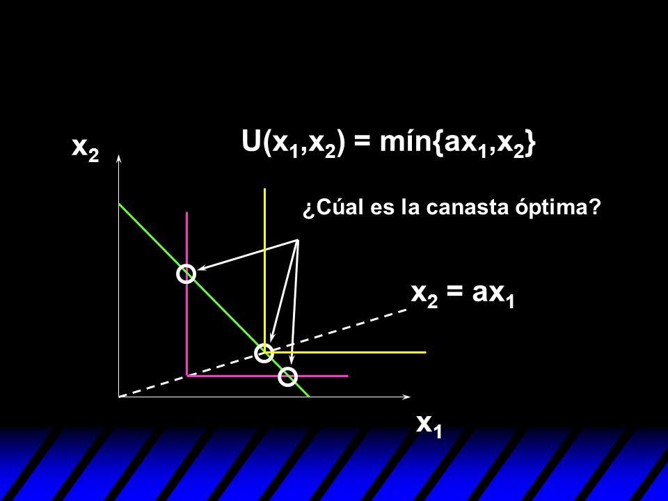 x1x1 x2x2 U(x 1,x 2 ) = mín{ax 1,x 2 } x 2 = ax 1 ¿Cúal es la canasta óptima?