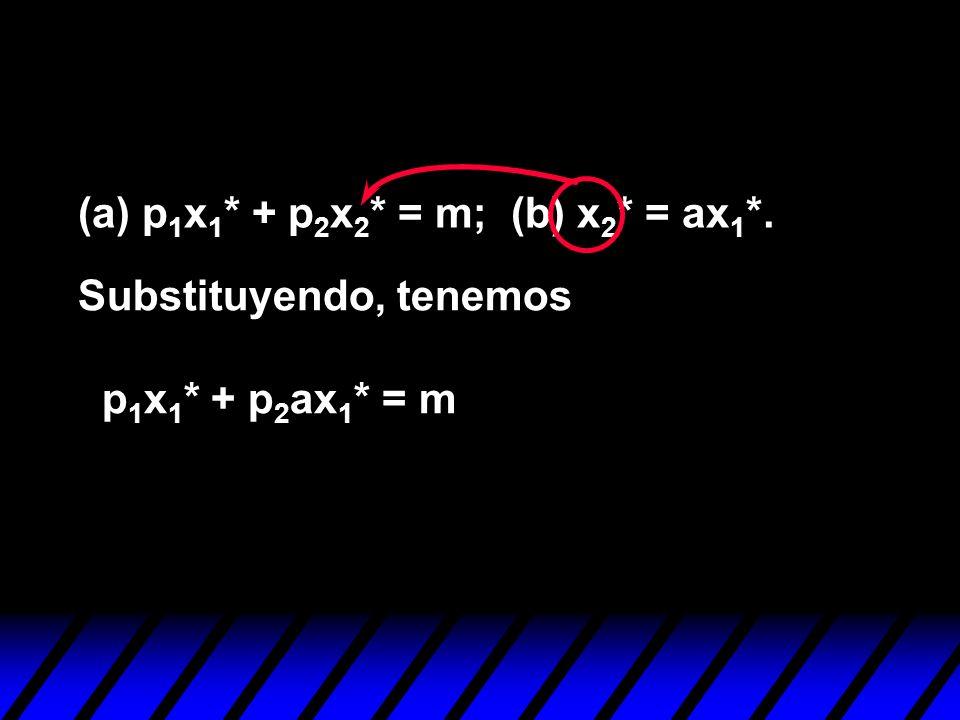 Substituyendo, tenemos p 1 x 1 * + p 2 ax 1 * = m