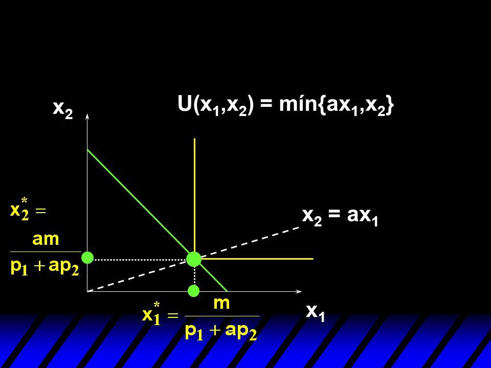 x1x1 x2x2 U(x 1,x 2 ) = mín{ax 1,x 2 } x 2 = ax 1