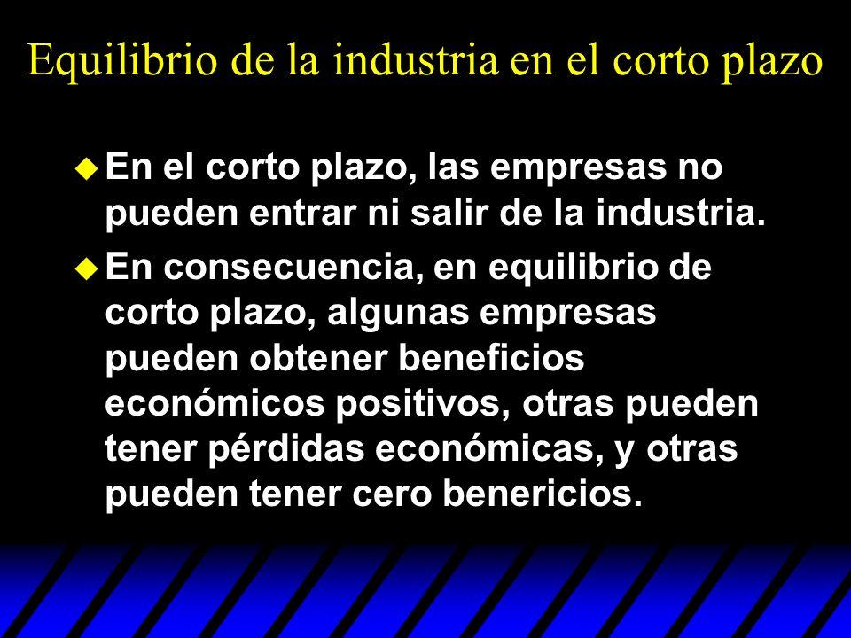 Equilibrio de la industria en el corto plazo u En el corto plazo, las empresas no pueden entrar ni salir de la industria. u En consecuencia, en equili