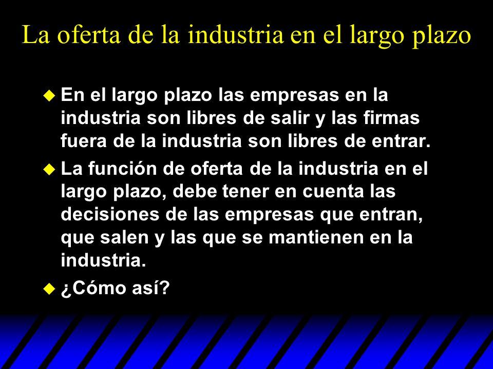 La oferta de la industria en el largo plazo u En el largo plazo las empresas en la industria son libres de salir y las firmas fuera de la industria so