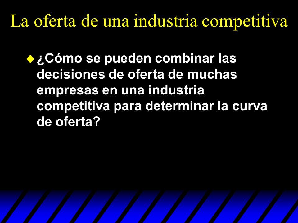 La oferta de una industria competitiva u ¿Cómo se pueden combinar las decisiones de oferta de muchas empresas en una industria competitiva para determ