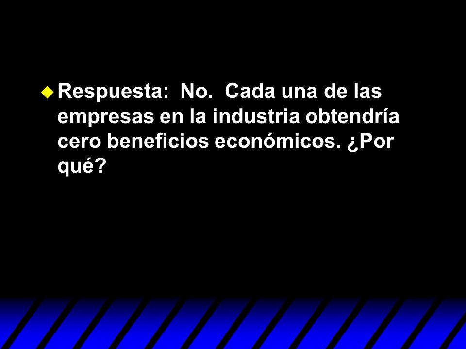 u Respuesta: No. Cada una de las empresas en la industria obtendría cero beneficios económicos. ¿Por qué?
