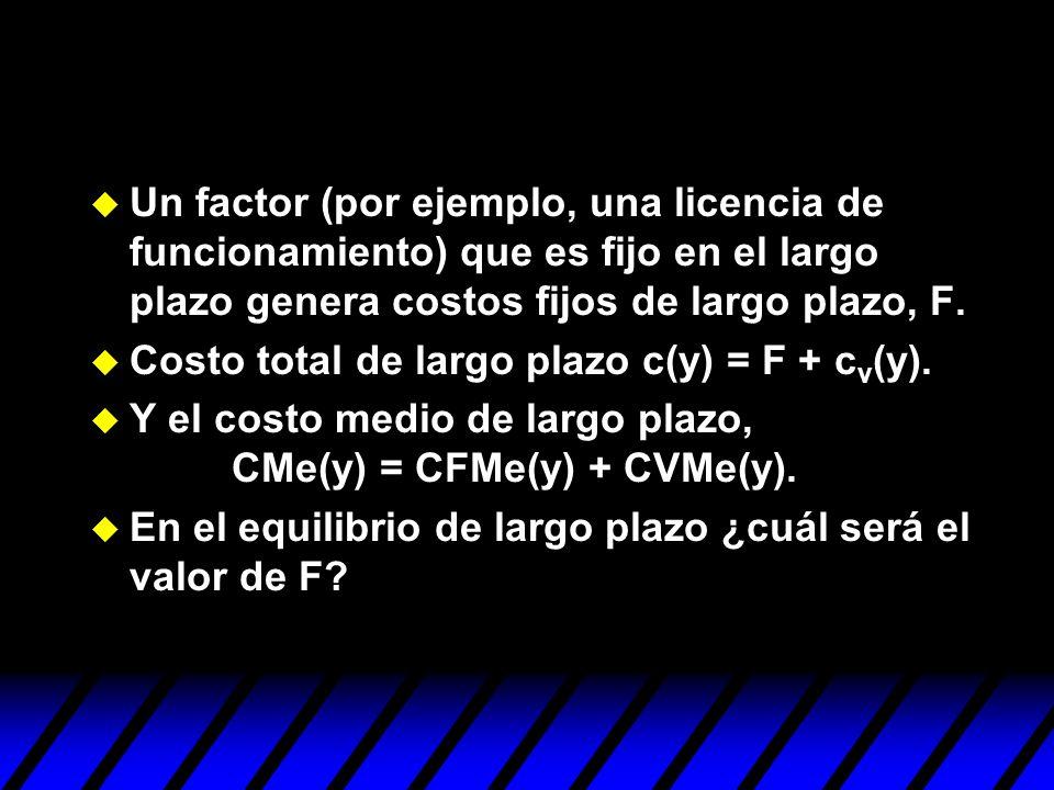 u Un factor (por ejemplo, una licencia de funcionamiento) que es fijo en el largo plazo genera costos fijos de largo plazo, F. u Costo total de largo