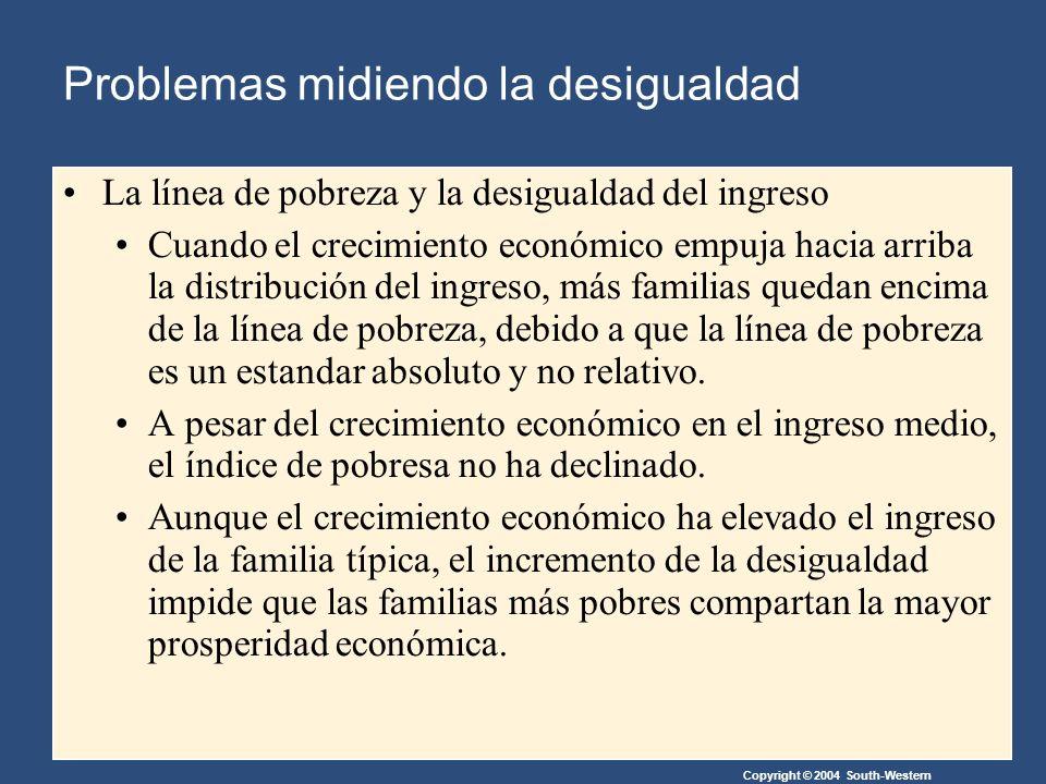 Copyright © 2004 South-Western La línea de pobreza y la desigualdad del ingreso Cuando el crecimiento económico empuja hacia arriba la distribución del ingreso, más familias quedan encima de la línea de pobreza, debido a que la línea de pobreza es un estandar absoluto y no relativo.