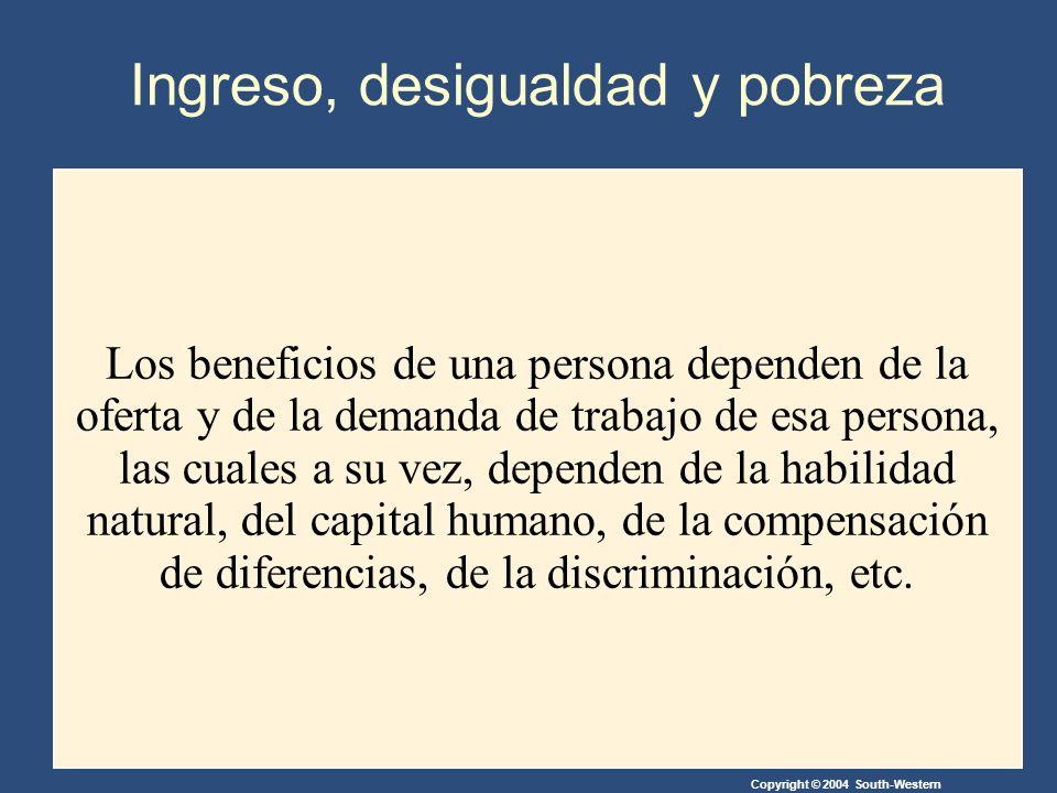 Copyright © 2004 South-Western Ingreso, desigualdad y pobreza Los beneficios de una persona dependen de la oferta y de la demanda de trabajo de esa persona, las cuales a su vez, dependen de la habilidad natural, del capital humano, de la compensación de diferencias, de la discriminación, etc.