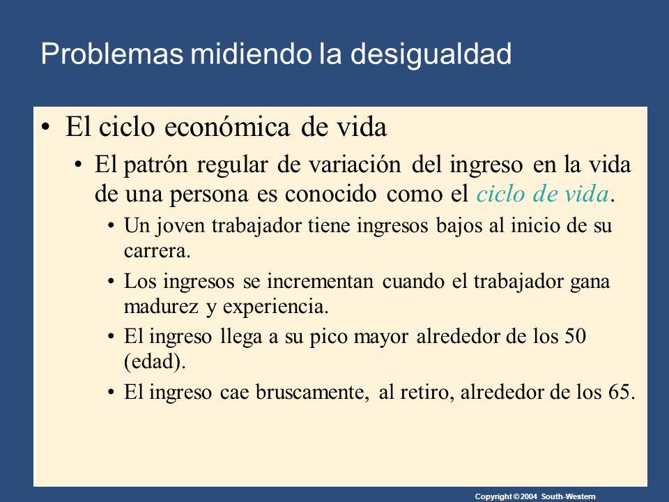 Copyright © 2004 South-Western El ciclo económica de vida El patrón regular de variación del ingreso en la vida de una persona es conocido como el ciclo de vida.