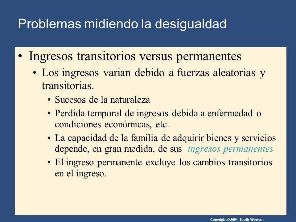Copyright © 2004 South-Western Ingresos transitorios versus permanentes Los ingresos varian debido a fuerzas aleatorias y transitorias.