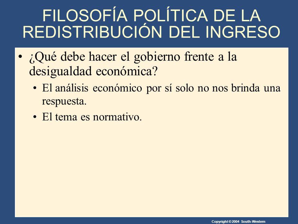 Copyright © 2004 South-Western FILOSOFÍA POLÍTICA DE LA REDISTRIBUCIÓN DEL INGRESO ¿Qué debe hacer el gobierno frente a la desigualdad económica.