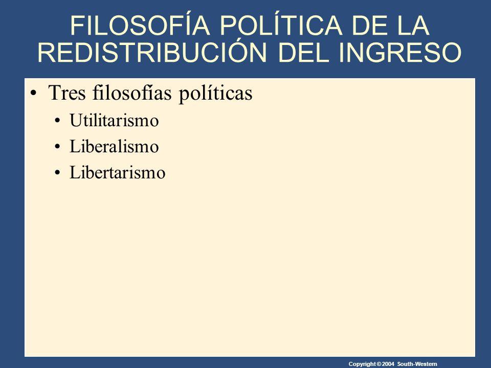 Copyright © 2004 South-Western Tres filosofías políticas Utilitarismo Liberalismo Libertarismo FILOSOFÍA POLÍTICA DE LA REDISTRIBUCIÓN DEL INGRESO
