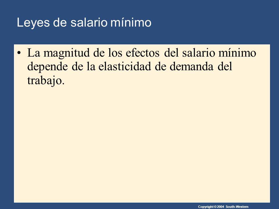 Copyright © 2004 South-Western La magnitud de los efectos del salario mínimo depende de la elasticidad de demanda del trabajo.