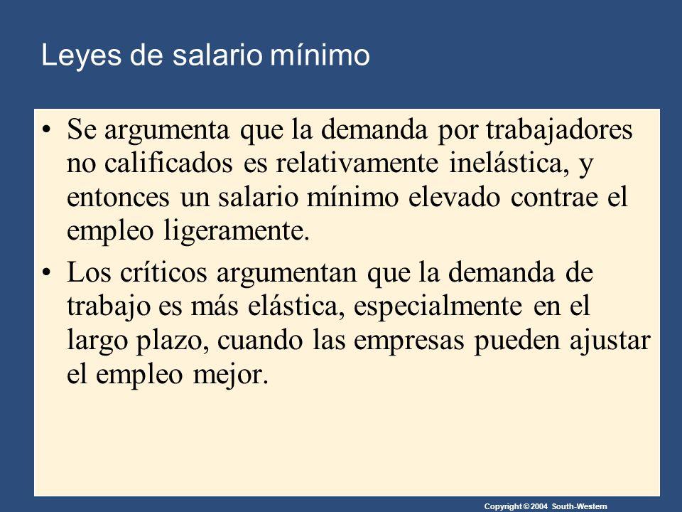 Copyright © 2004 South-Western Se argumenta que la demanda por trabajadores no calificados es relativamente inelástica, y entonces un salario mínimo elevado contrae el empleo ligeramente.