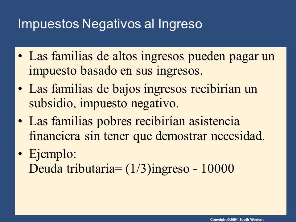 Copyright © 2004 South-Western Las familias de altos ingresos pueden pagar un impuesto basado en sus ingresos.