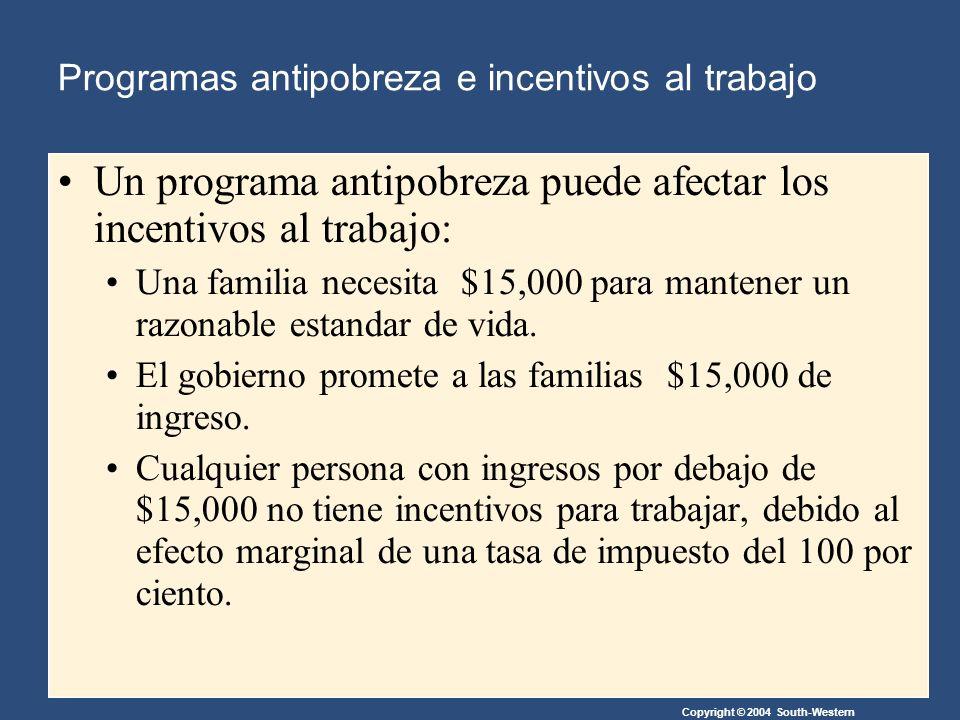 Copyright © 2004 South-Western Un programa antipobreza puede afectar los incentivos al trabajo: Una familia necesita $15,000 para mantener un razonable estandar de vida.