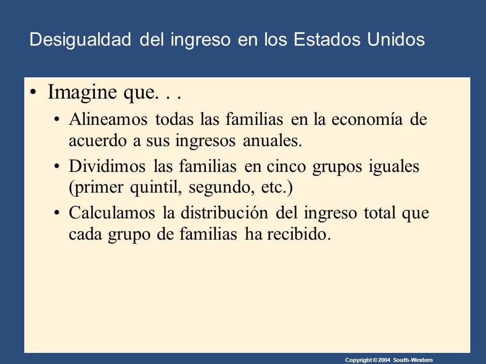 Desigualdad del ingreso en los Estados Unidos Imagine que...