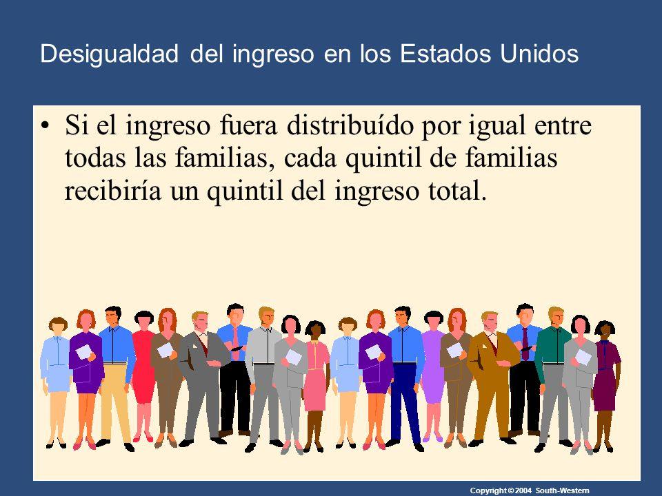 Si el ingreso fuera distribuído por igual entre todas las familias, cada quintil de familias recibiría un quintil del ingreso total.