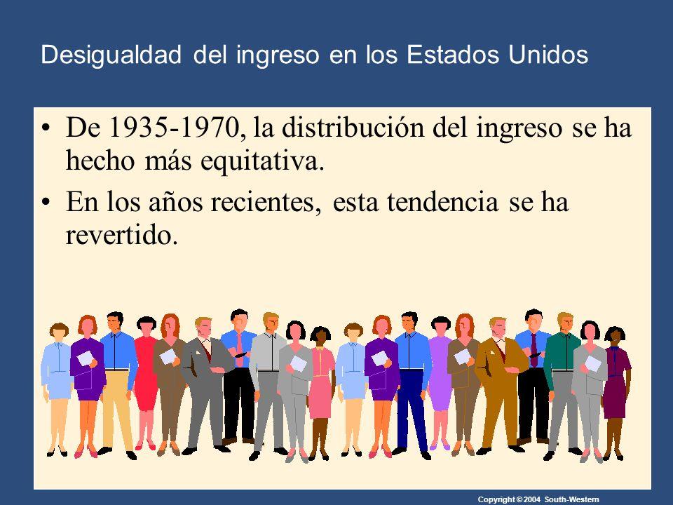 Copyright © 2004 South-Western De 1935-1970, la distribución del ingreso se ha hecho más equitativa.
