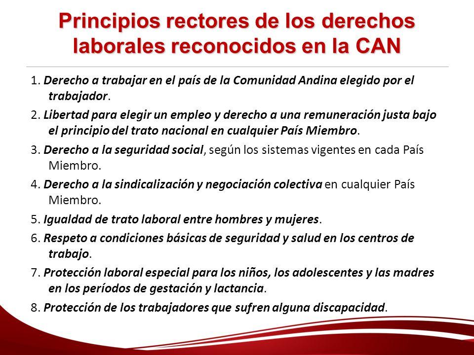 Principios rectores de los derechos laborales reconocidos en la CAN 1. Derecho a trabajar en el país de la Comunidad Andina elegido por el trabajador.