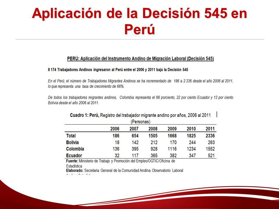 Aplicación de la Decisión 545 en Perú
