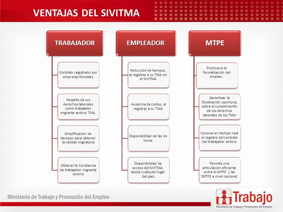 VENTAJAS DEL SIVITMA TRABAJADOR Contrato registrado por empresas formales Respeto de sus derechos laborales como trabajador migrante andino TMA. Simpl