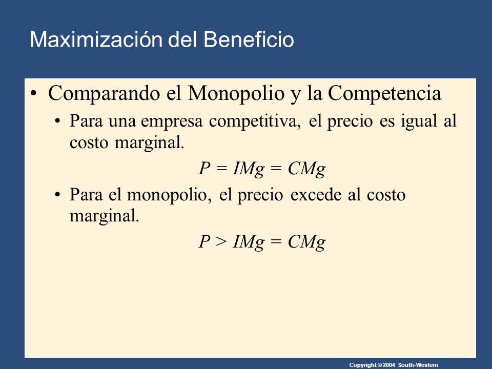Copyright © 2004 South-Western Comparando el Monopolio y la Competencia Para una empresa competitiva, el precio es igual al costo marginal.