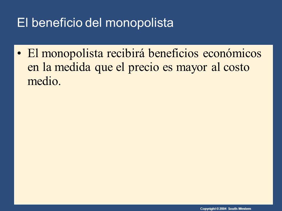 Copyright © 2004 South-Western El monopolista recibirá beneficios económicos en la medida que el precio es mayor al costo medio.