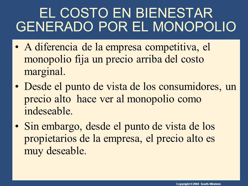 Copyright © 2004 South-Western EL COSTO EN BIENESTAR GENERADO POR EL MONOPOLIO A diferencia de la empresa competitiva, el monopolio fija un precio arriba del costo marginal.