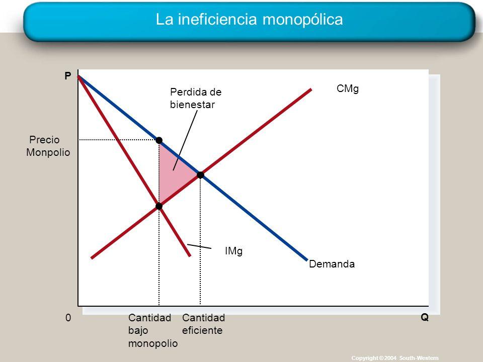 La ineficiencia monopólica Copyright © 2004 South-Western Q 0 P Perdida de bienestar Demanda IMg CMg Cantidad eficiente Precio Monpolio Cantidad bajo monopolio
