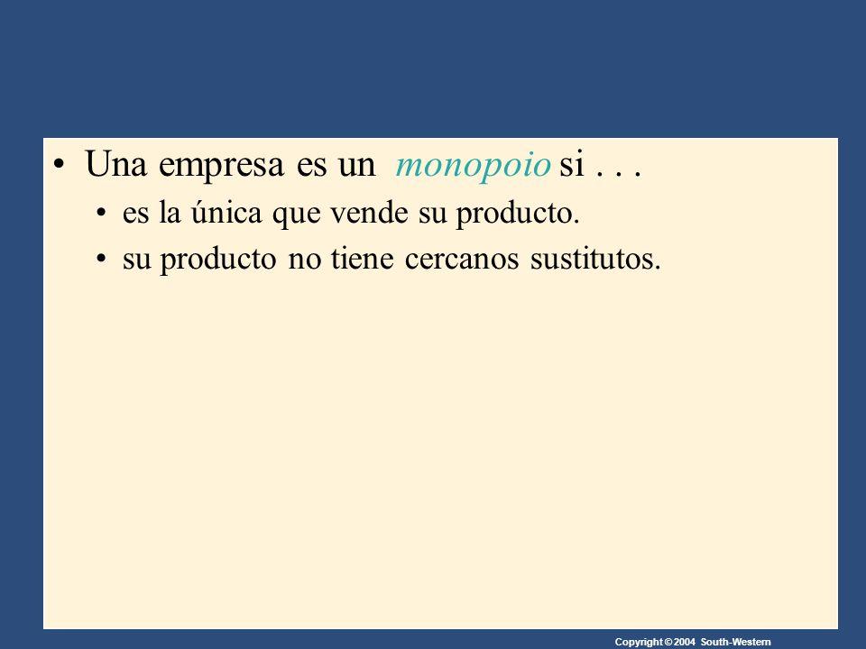 Copyright © 2004 South-Western Una empresa es un monopoio si...